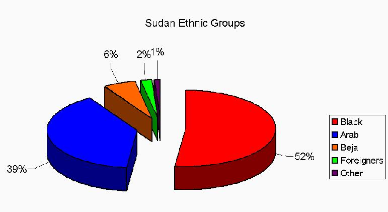 EThnic_groups