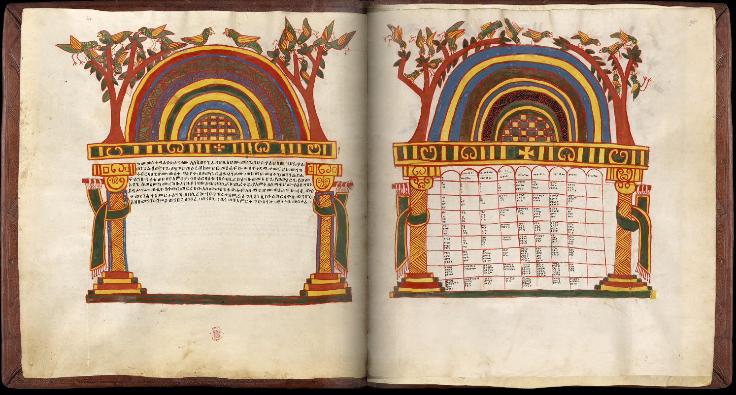 Ethiopian Sacred Book, Letter To Carpianus And Canon Table