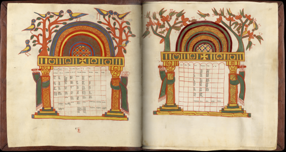 Ethiopian Sacred Book, Canon Tables