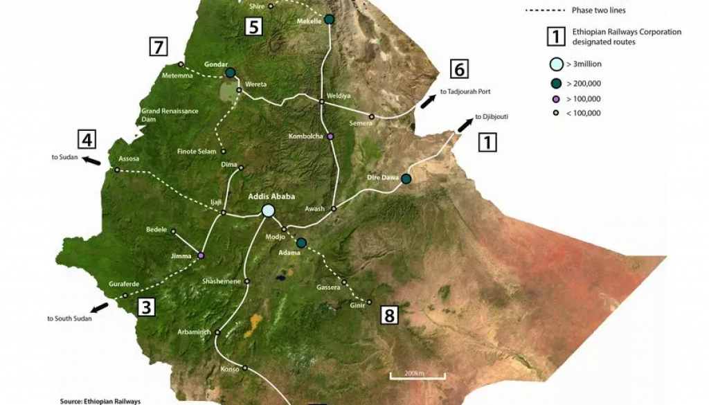 Ethiopia is building industrial park along the Ethio