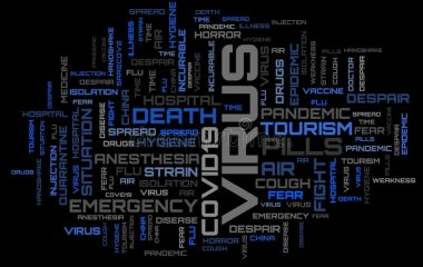 virus-covid-topic-text-wallpaper-beautiful-blue-word-cloud-abstract-collage-background-concept-illustration-art-175824861