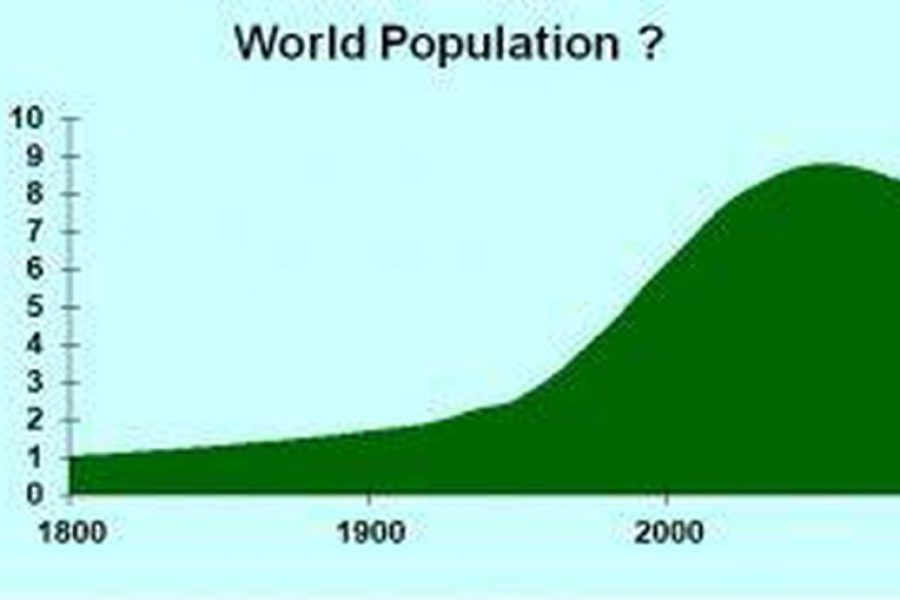 World-Population-300x159