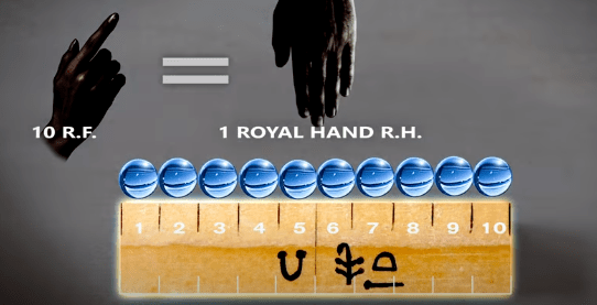 Royal Finger 10 drops of water or 10 Royal Fingers 1 Royal Hand (1)