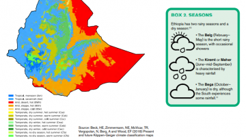 Transitioning to a low-carbon economy Lessons from Ethiopia's progressive climate policy 2